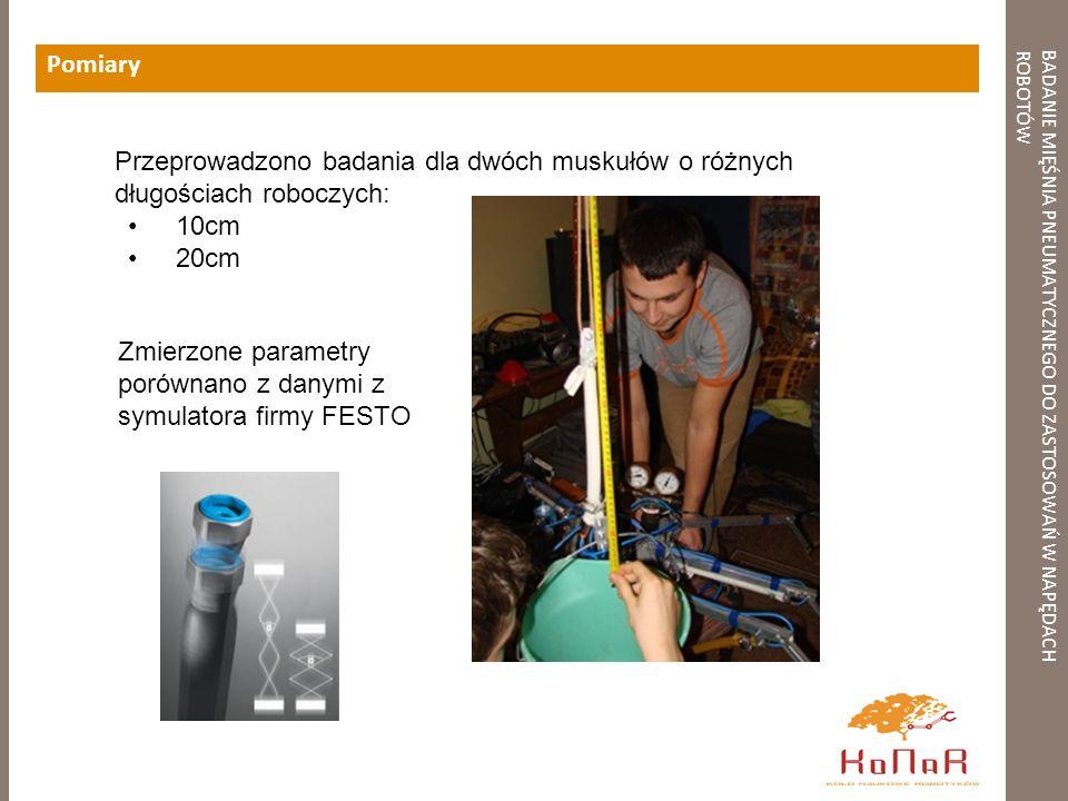 BADANIE MIĘŚNIA PNEUMATYCZNEGO DO ZASTOSOWAŃ W NAPĘDACHROBOTÓW Pomiary Przeprowadzono badania dla dwóch muskułów o różnych długościach roboczych: 10cm