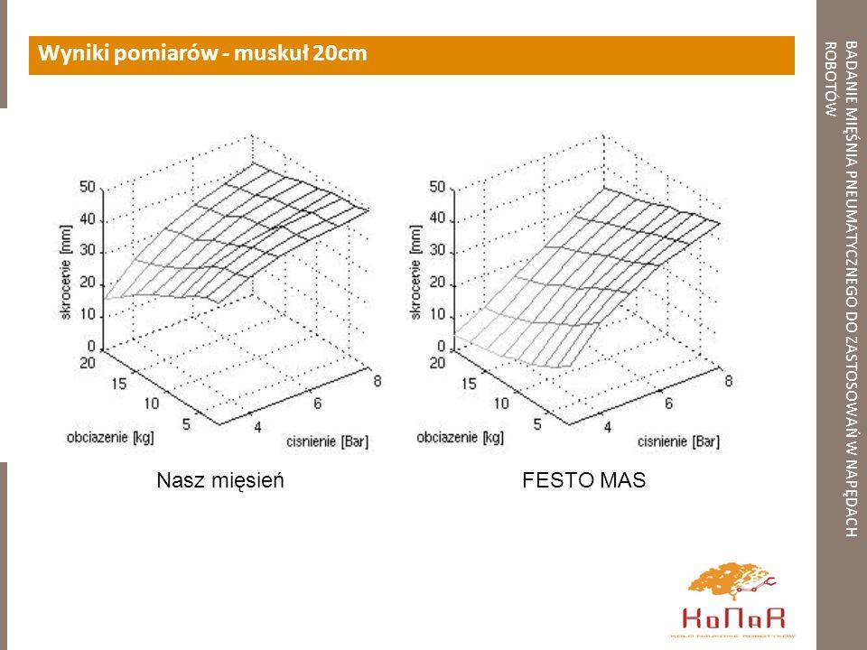 BADANIE MIĘŚNIA PNEUMATYCZNEGO DO ZASTOSOWAŃ W NAPĘDACHROBOTÓW Wyniki pomiarów - muskuł 20cm FESTO MAS Nasz mięsień