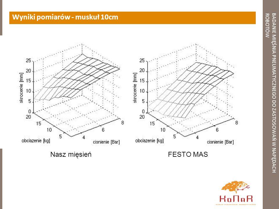 BADANIE MIĘŚNIA PNEUMATYCZNEGO DO ZASTOSOWAŃ W NAPĘDACHROBOTÓW Wyniki pomiarów - muskuł 10cm FESTO MAS Nasz mięsień