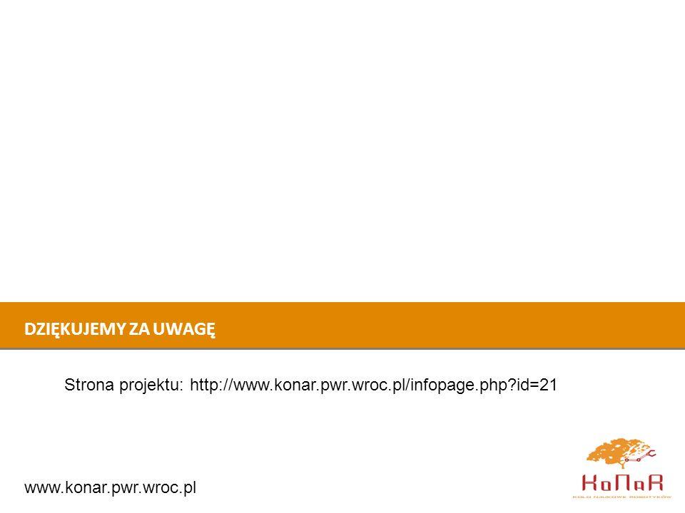 DZIĘKUJEMY ZA UWAGĘ KONIEC Strona projektu: http://www.konar.pwr.wroc.pl/infopage.php?id=21 www.konar.pwr.wroc.pl
