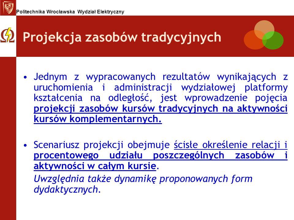 Politechnika Wrocławska Wydział Elektryczny Projekcja zasobów tradycyjnych Jednym z wypracowanych rezultatów wynikających z uruchomienia i administrac