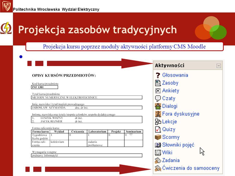 Politechnika Wrocławska Wydział Elektryczny Projekcja zasobów tradycyjnych Projekcja kursu poprzez moduły aktywności platformy CMS Moodle