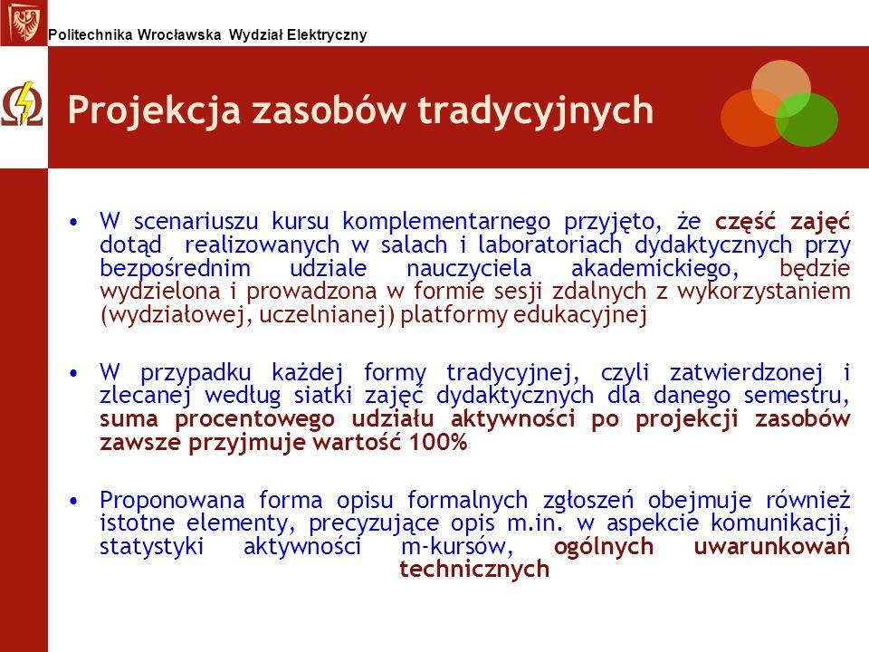 Politechnika Wrocławska Wydział Elektryczny Projekcja zasobów tradycyjnych W scenariuszu kursu komplementarnego przyjęto, że część zajęć dotąd realizo