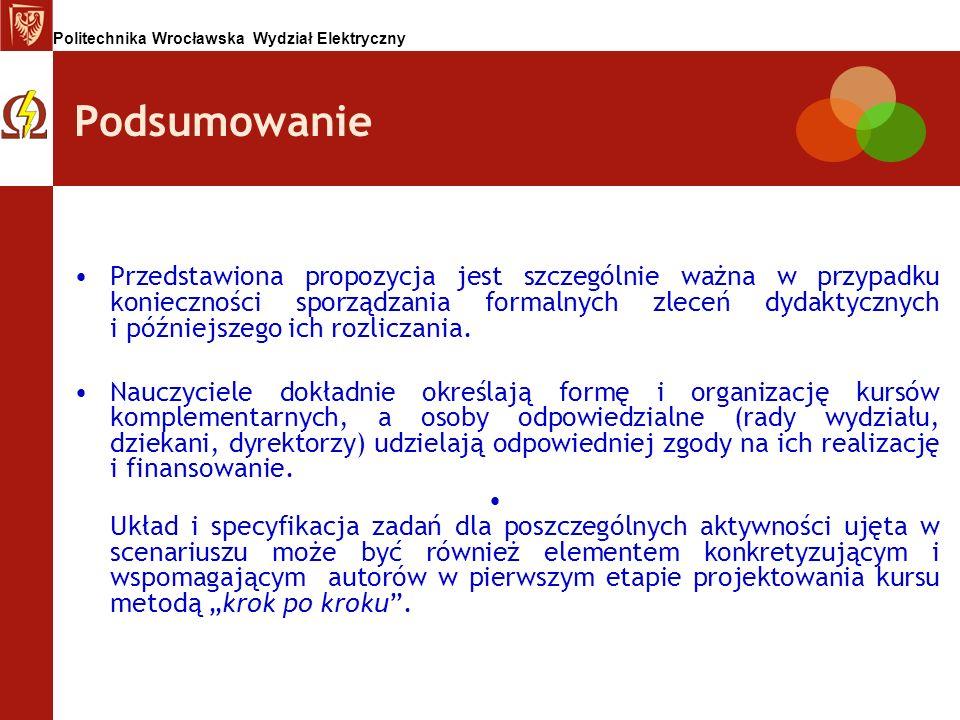 Politechnika Wrocławska Wydział Elektryczny Podsumowanie Przedstawiona propozycja jest szczególnie ważna w przypadku konieczności sporządzania formaln