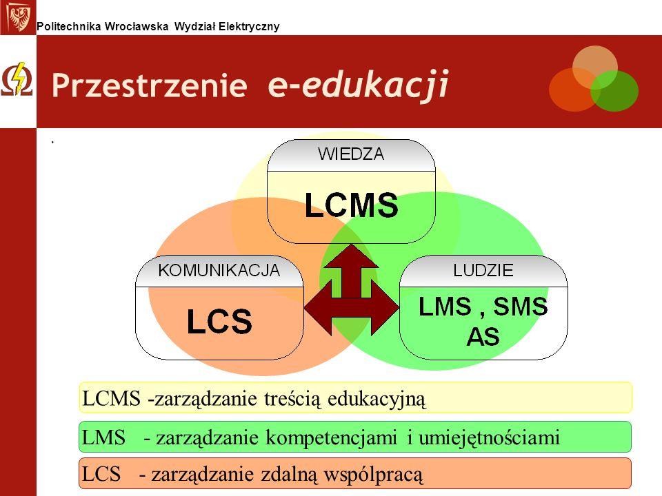 Politechnika Wrocławska Wydział Elektryczny Przestrzenie e-edukacji LCMS -zarządzanie treścią edukacyjną LMS - zarządzanie kompetencjami i umiejętnośc
