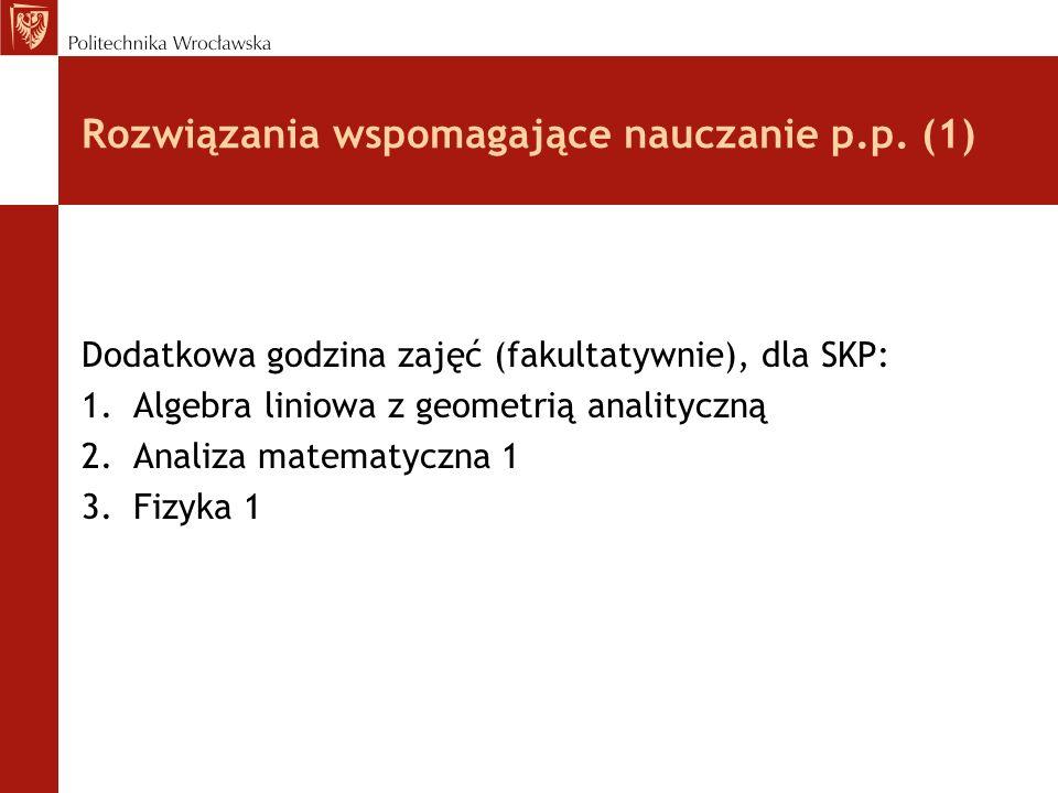 Rozwiązania wspomagające nauczanie p.p. (1) Dodatkowa godzina zajęć (fakultatywnie), dla SKP: 1.Algebra liniowa z geometrią analityczną 2.Analiza mate