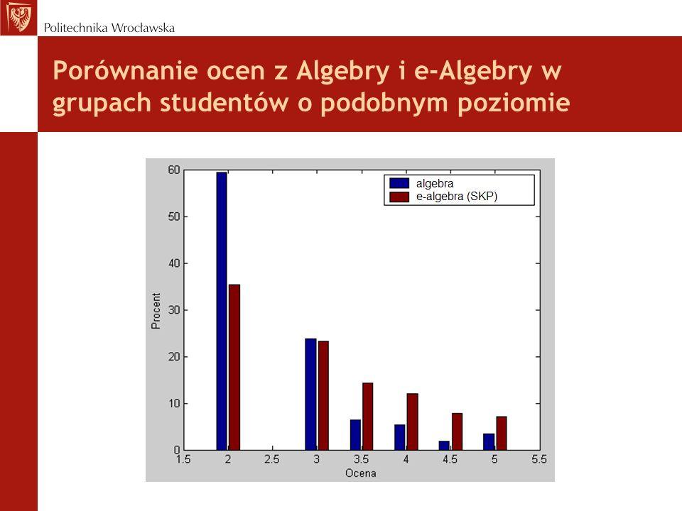 Porównanie ocen z Algebry i e-Algebry w grupach studentów o podobnym poziomie