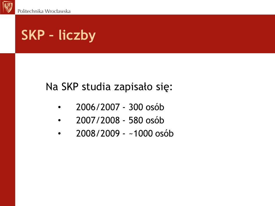 SKP – liczby Na SKP studia zapisało się: 2006/2007 - 300 osób 2007/2008 - 580 osób 2008/2009 - ~1000 osób