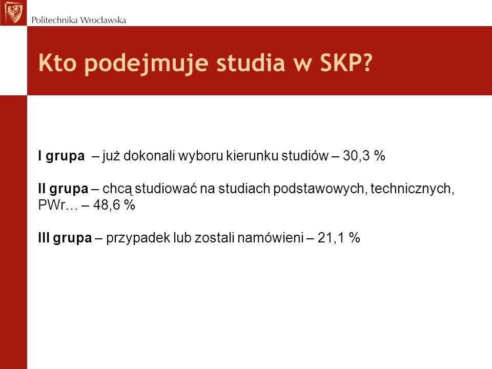 Kto podejmuje studia w SKP? I grupa – już dokonali wyboru kierunku studiów – 30,3 % II grupa – chcą studiować na studiach podstawowych, technicznych,