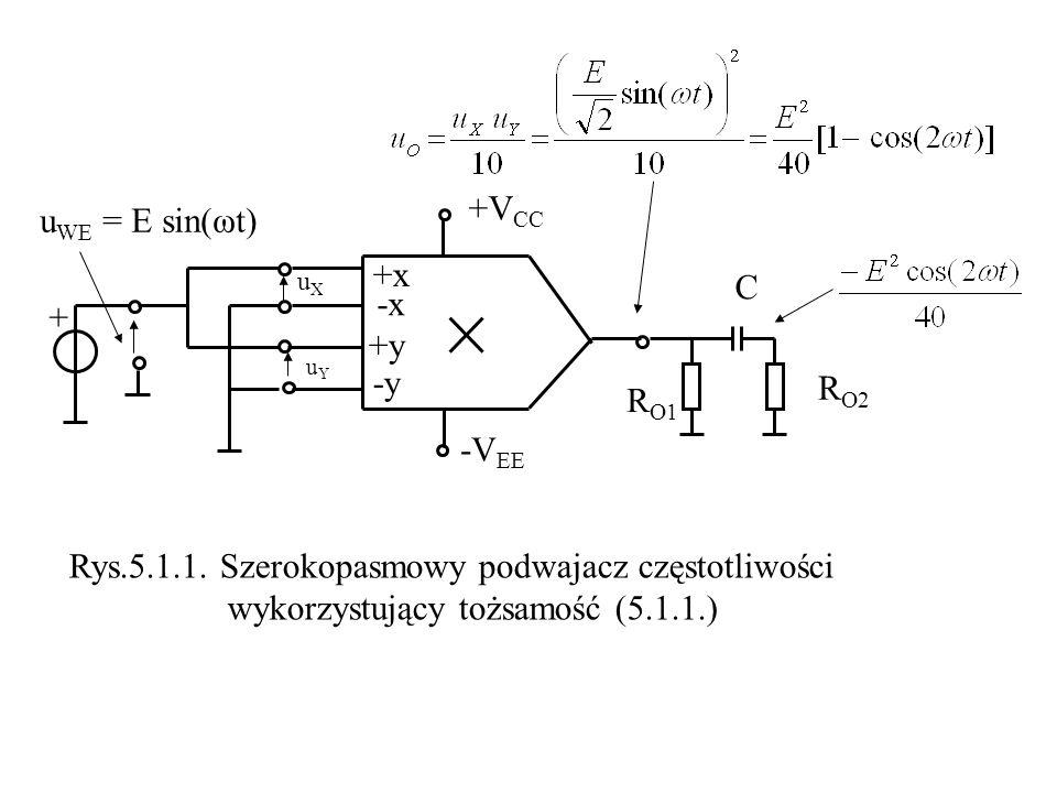 uXuX uYuY +V CC -V EE u WE = E sin(ωt) R O1 R O2 C Rys.5.1.1. Szerokopasmowy podwajacz częstotliwości wykorzystujący tożsamość (5.1.1.) +x -x +y -y +