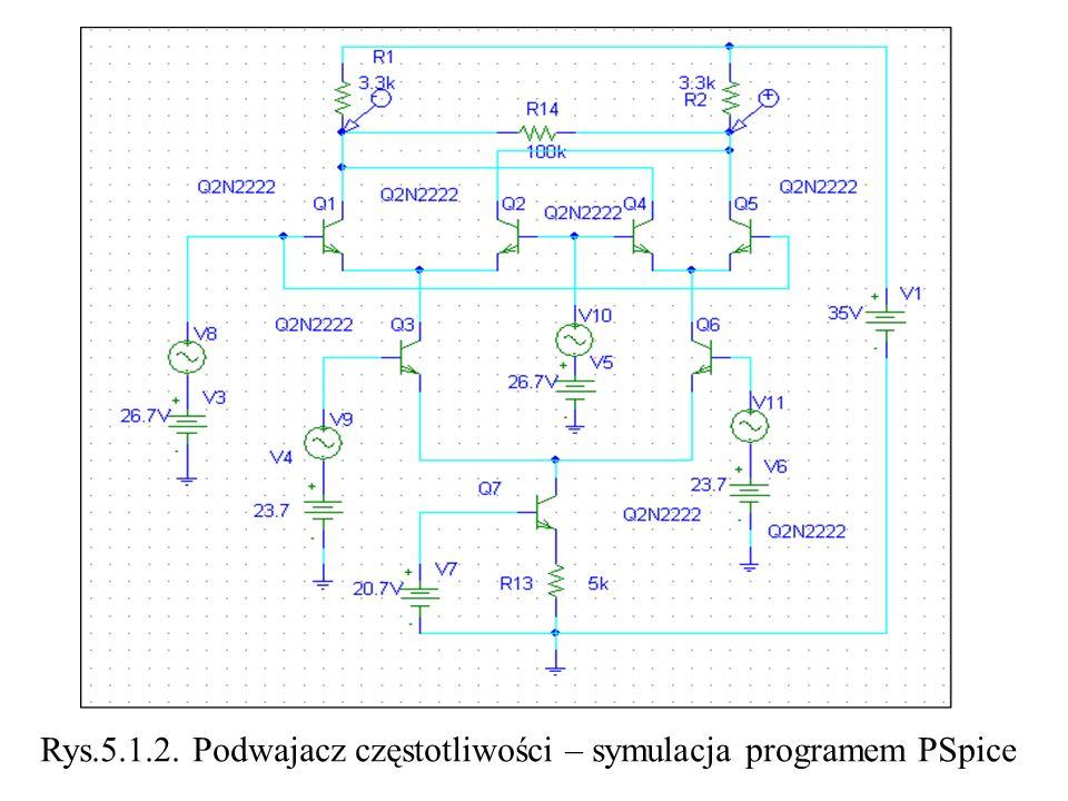 Rys.5.1.2. Podwajacz częstotliwości – symulacja programem PSpice
