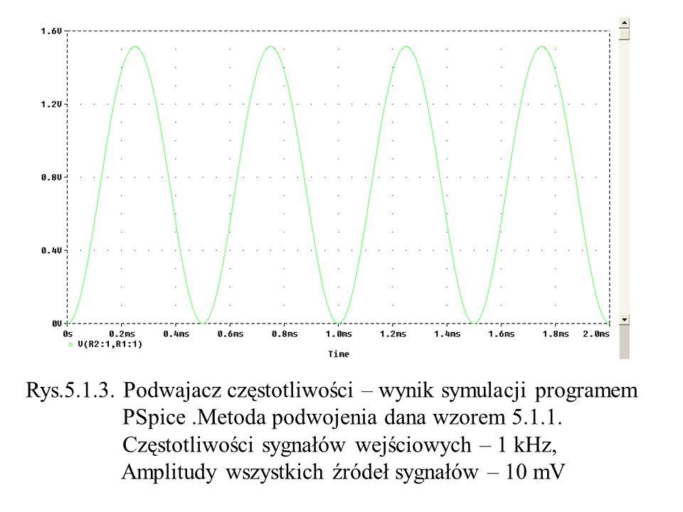 Rys.5.1.3. Podwajacz częstotliwości – wynik symulacji programem PSpice.Metoda podwojenia dana wzorem 5.1.1. Częstotliwości sygnałów wejściowych – 1 kH