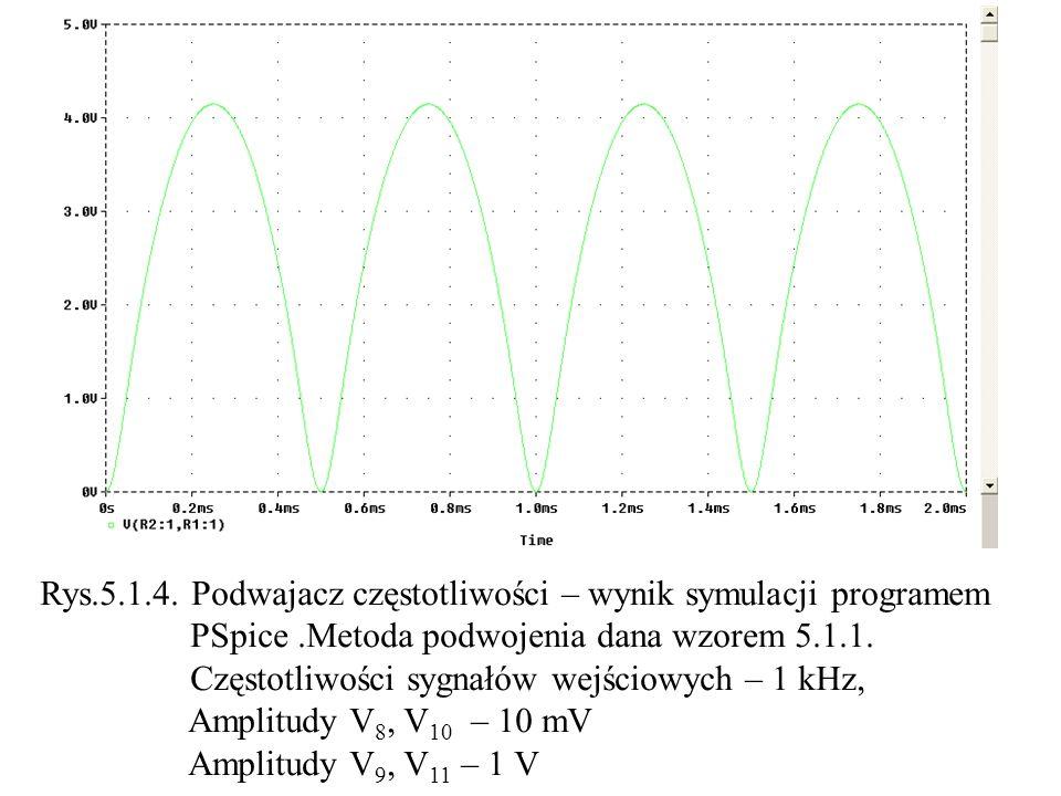 Rys.5.1.4. Podwajacz częstotliwości – wynik symulacji programem PSpice.Metoda podwojenia dana wzorem 5.1.1. Częstotliwości sygnałów wejściowych – 1 kH