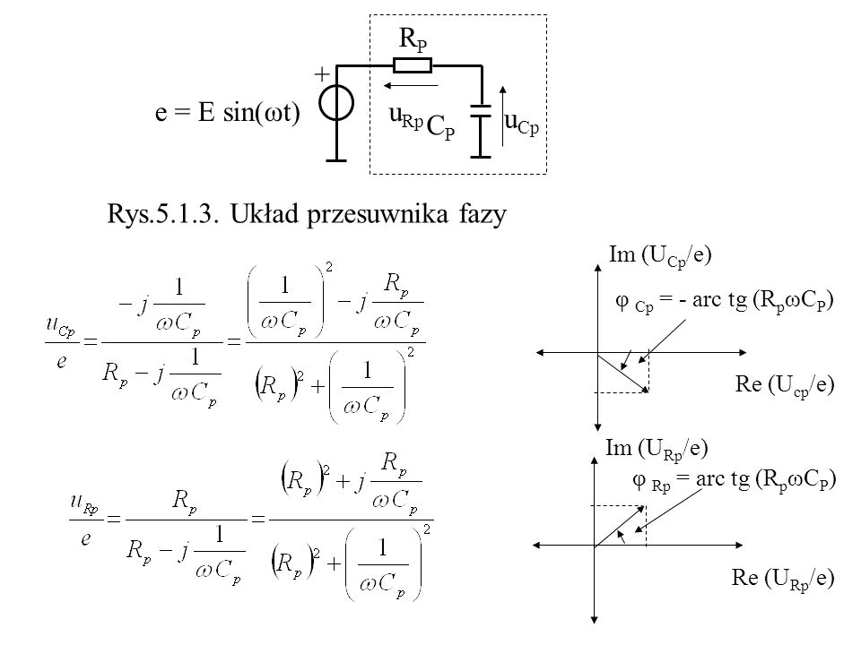 RPRP CPCP + e = E sin(ωt) u Cp u Rp Rys.5.1.3. Układ przesuwnika fazy Re (U cp /e) Im (U Cp /e) Re (U Rp /e) Im (U Rp /e) φ Cp = - arc tg (R p ωC P )