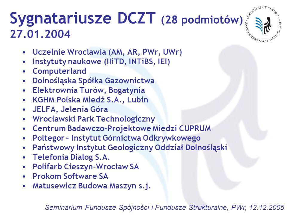 Seminarium Fundusze Spójności i Fundusze Strukturalne, PWr, 12.12.2005 Sygnatariusze DCZT (28 podmiotów) 27.01.2004 Uczelnie Wrocławia (AM, AR, PWr, U