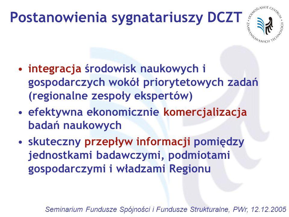 Seminarium Fundusze Spójności i Fundusze Strukturalne, PWr, 12.12.2005 Postanowienia sygnatariuszy DCZT integracja środowisk naukowych i gospodarczych