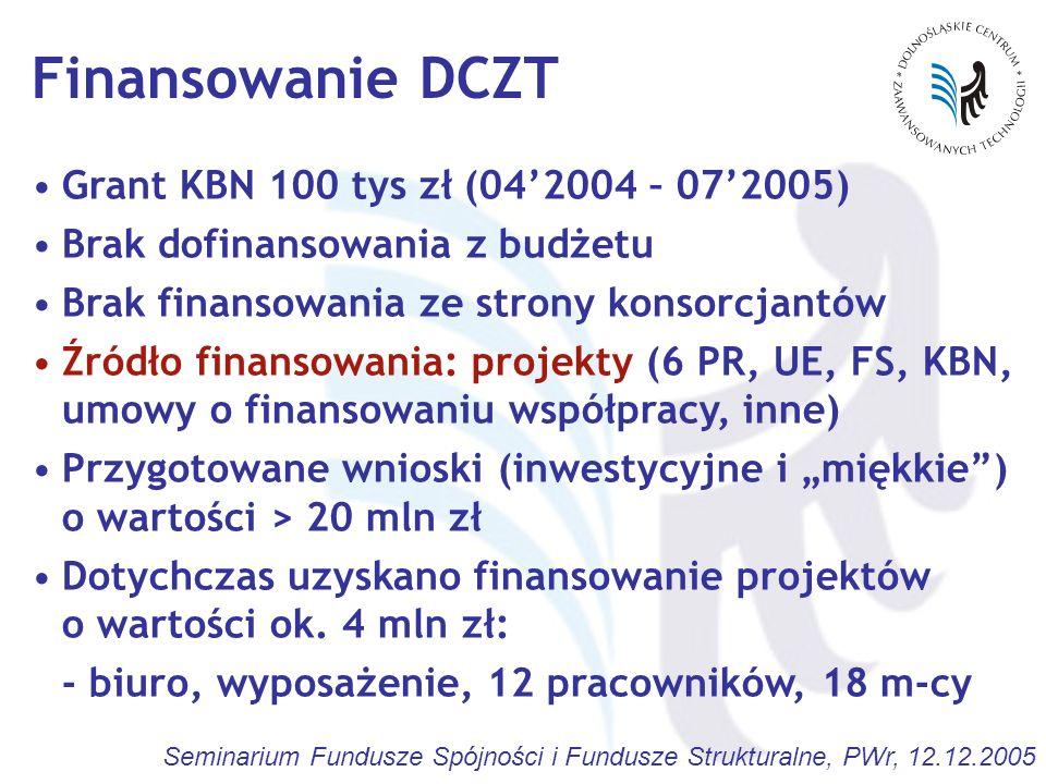 Seminarium Fundusze Spójności i Fundusze Strukturalne, PWr, 12.12.2005 Finansowanie DCZT Grant KBN 100 tys zł (042004 – 072005) Brak dofinansowania z