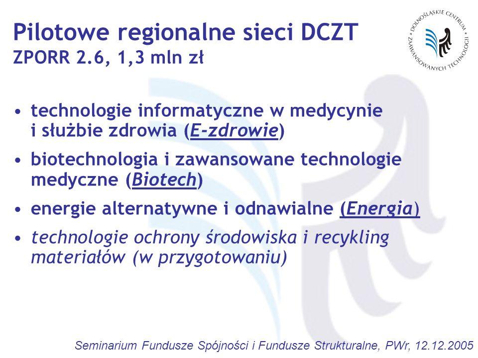 Seminarium Fundusze Spójności i Fundusze Strukturalne, PWr, 12.12.2005 Pilotowe regionalne sieci DCZT ZPORR 2.6, 1,3 mln zł technologie informatyczne