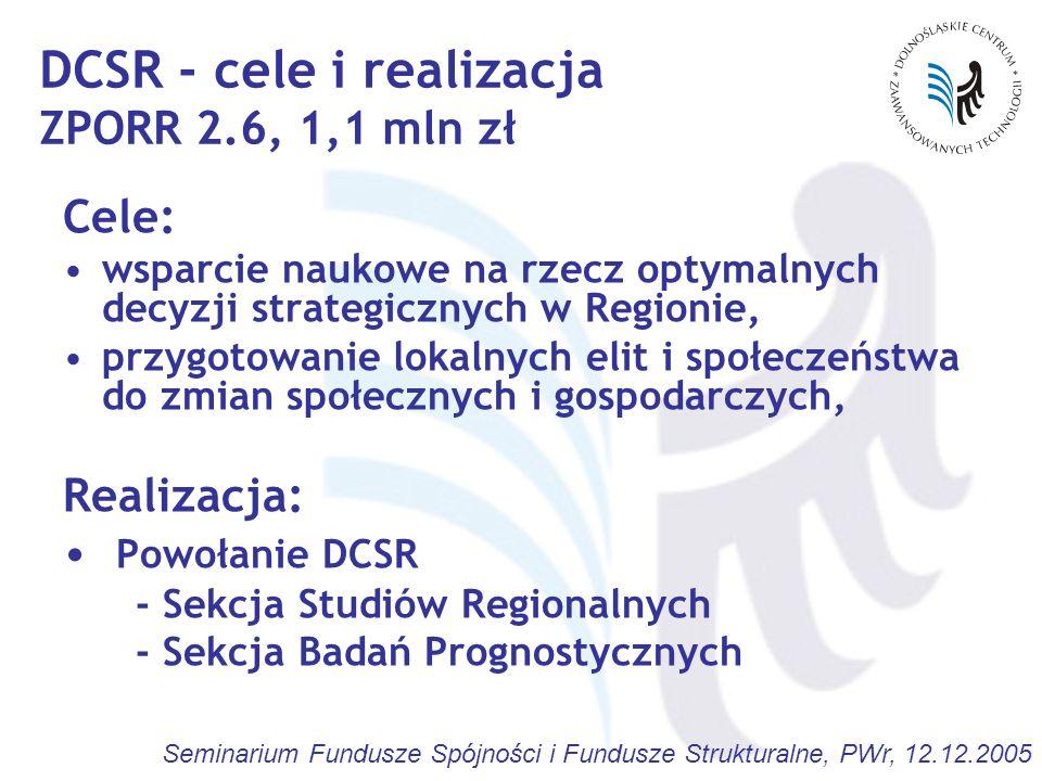 Seminarium Fundusze Spójności i Fundusze Strukturalne, PWr, 12.12.2005 DCSR - cele i realizacja ZPORR 2.6, 1,1 mln zł Cele: wsparcie naukowe na rzecz
