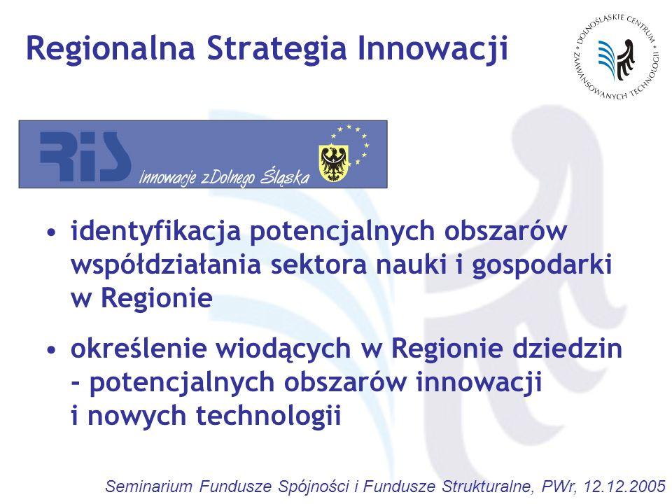 Seminarium Fundusze Spójności i Fundusze Strukturalne, PWr, 12.12.2005 Regionalna Strategia Innowacji identyfikacja potencjalnych obszarów współdziała