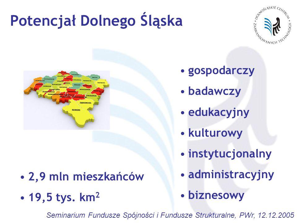 Seminarium Fundusze Spójności i Fundusze Strukturalne, PWr, 12.12.2005 DCSR - propozycje działań Sekcja Studiów Regionalnych doradztwo na rzecz administracji państwowej i samorządowej Regionu prognozowanie skutków planowanych dużych przedsięwzięć gospodarczych i społecznych w Regionie studia nad wdrażaniem przedsięwzięć budujących e-Region na Dolnym Śląsku analiza Regionalnych Strategii Innowacyjnych w krajach UE analiza zasobów intelektualnych Dolnego Śląska (pozycja Regionu w ERA) Gospodarka Oparta na Wiedzy (GOW); warunki wdrażania na Dolnym Śląsku