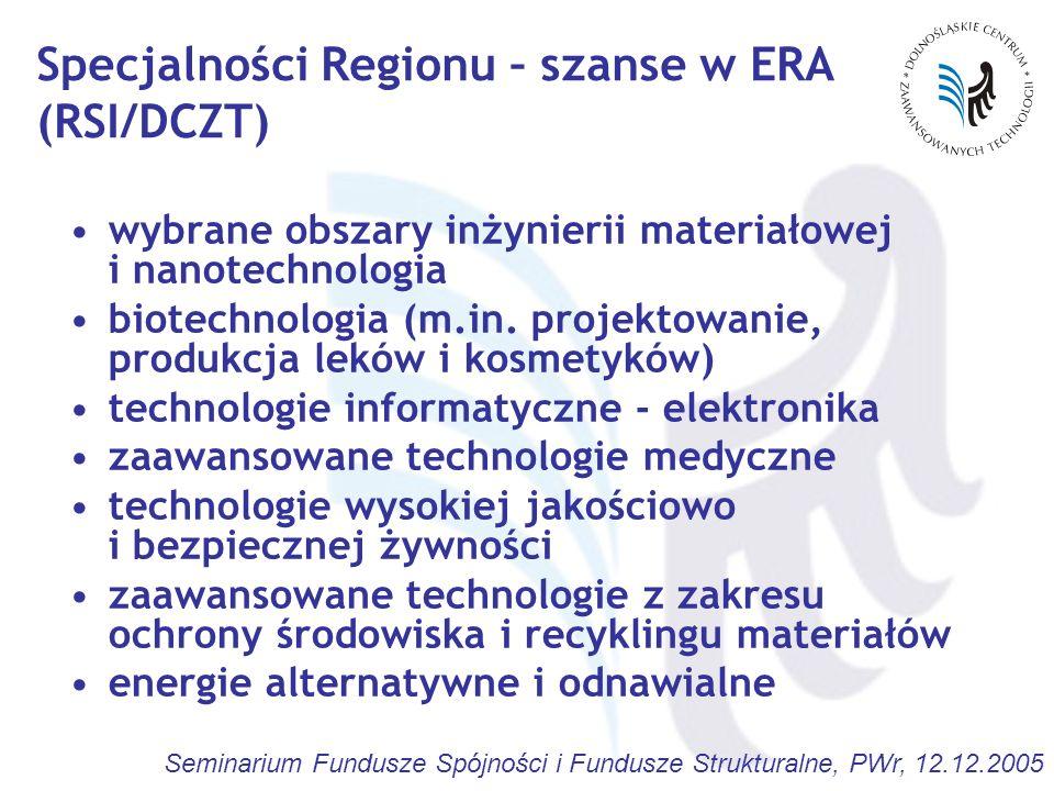 Seminarium Fundusze Spójności i Fundusze Strukturalne, PWr, 12.12.2005 Główni aktorzy Regionalnej Strategii Innowacyjnej (RSI): władze regionu przedsiębiorstwa gospodarcze uczelnie i instytuty badawcze instytucje finansowe agencje rozwoju regionalnego Wrocławski Park Technologiczny Wrocławski Park Przemysłowy Wrocławskie Centrum Transferu Technologii PWr …