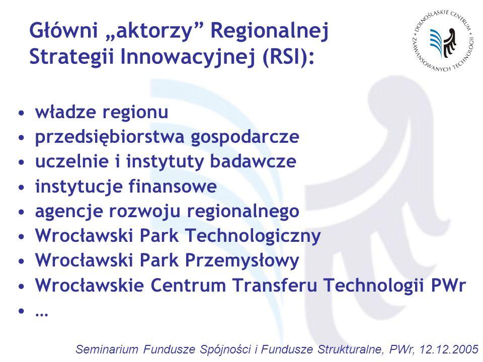 Seminarium Fundusze Spójności i Fundusze Strukturalne, PWr, 12.12.2005 Główni aktorzy Regionalnej Strategii Innowacyjnej (RSI): władze regionu przedsi