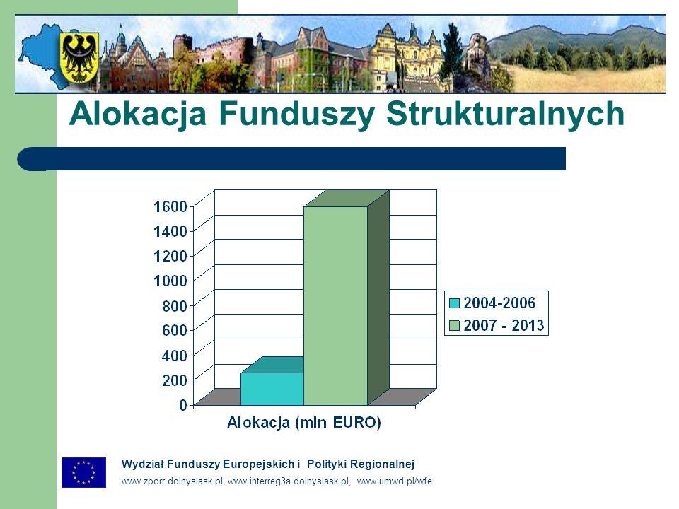 www.zporr.dolnyslask.pl, www.interreg3a.dolnyslask.pl, www.umwd.pl/wfe Wydział Funduszy Europejskich i Polityki Regionalnej Alokacja Funduszy Strukturalnych