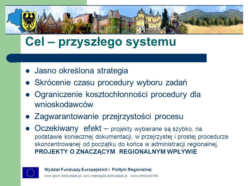 www.zporr.dolnyslask.pl, www.interreg3a.dolnyslask.pl, www.umwd.pl/wfe Wydział Funduszy Europejskich i Polityki Regionalnej Cel – przyszłego systemu Jasno określona strategia Skrócenie czasu procedury wyboru zadań Ograniczenie kosztochłonności procedury dla wnioskodawców Zagwarantowanie przejrzystości procesu Oczekiwany efekt – projekty wybierane są szybko, na podstawie koniecznej dokumentacji, w przejrzystej i prostej procedurze skoncentrowanej od początku do końca w administracji regionalnej.