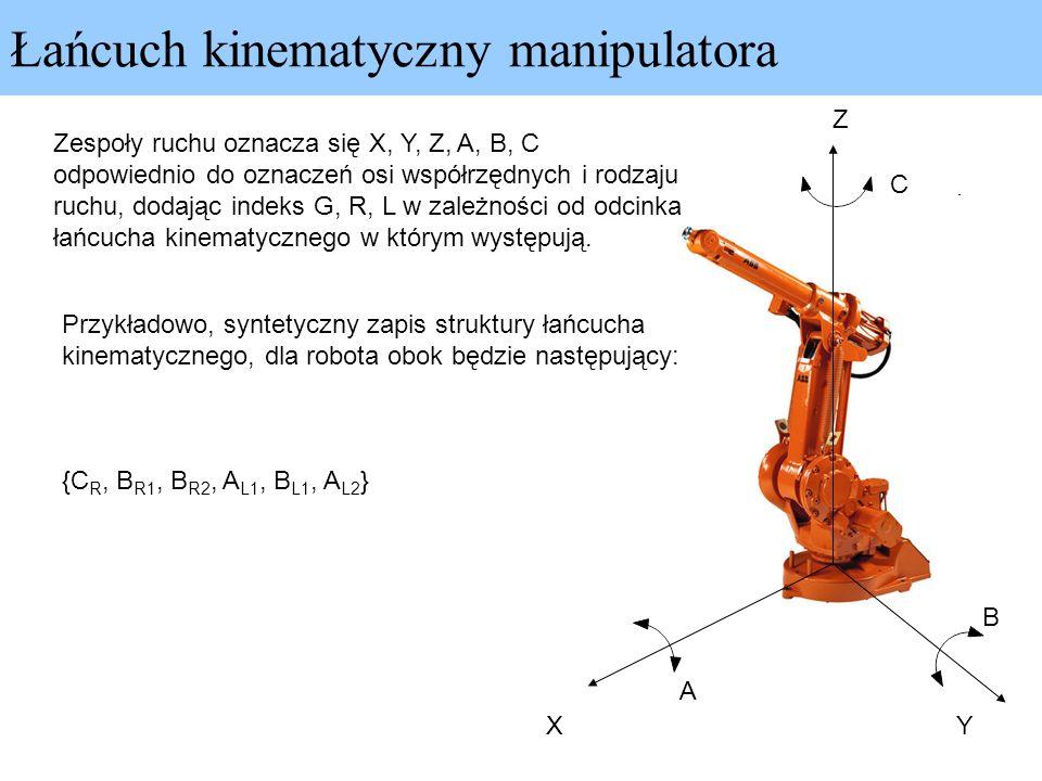 Łańcuch kinematyczny manipulatora XY A B C Z Zespoły ruchu oznacza się X, Y, Z, A, B, C odpowiednio do oznaczeń osi współrzędnych i rodzaju ruchu, dod