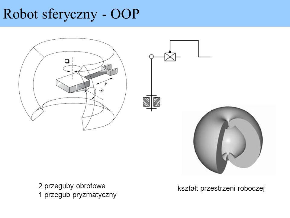 2 przeguby obrotowe 1 przegub pryzmatyczny kształt przestrzeni roboczej Robot sferyczny - OOP