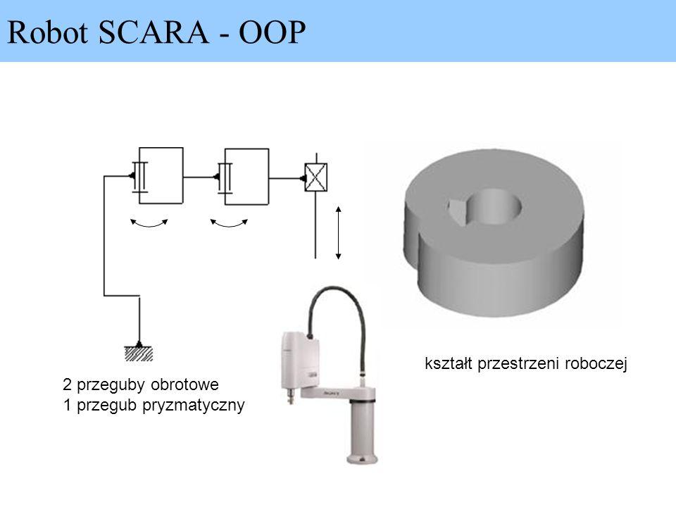 Robot SCARA - OOP kształt przestrzeni roboczej 2 przeguby obrotowe 1 przegub pryzmatyczny