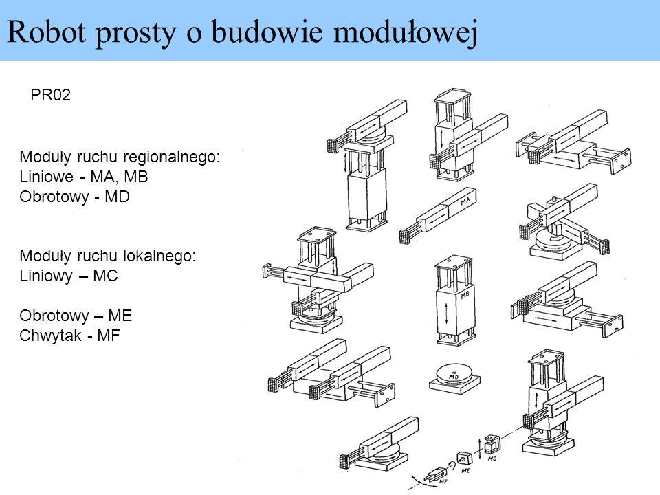 Robot prosty o budowie modułowej Moduły ruchu regionalnego: Liniowe - MA, MB Obrotowy - MD Moduły ruchu lokalnego: Liniowy – MC Obrotowy – ME Chwytak