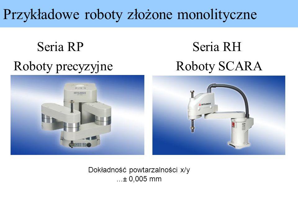 Przykładowe roboty złożone monolityczne Seria RPSeria RH Roboty precyzyjne Roboty SCARA Dokładność powtarzalności x/y...± 0,005 mm