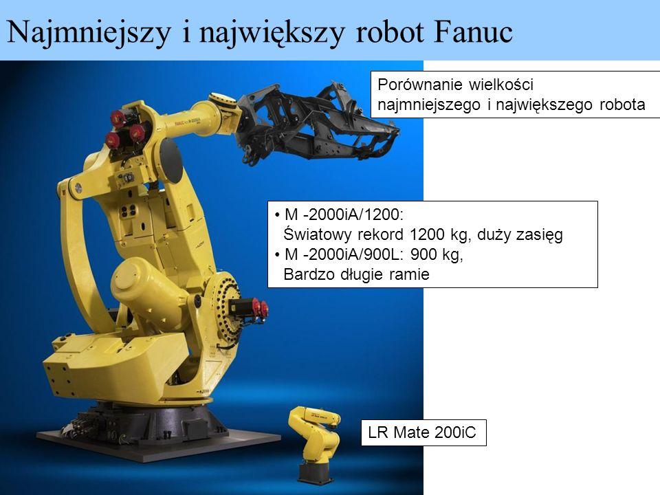 Najmniejszy i największy robot Fanuc Porównanie wielkości najmniejszego i największego robota LR Mate 200iC M -2000iA/1200: Światowy rekord 1200 kg, d