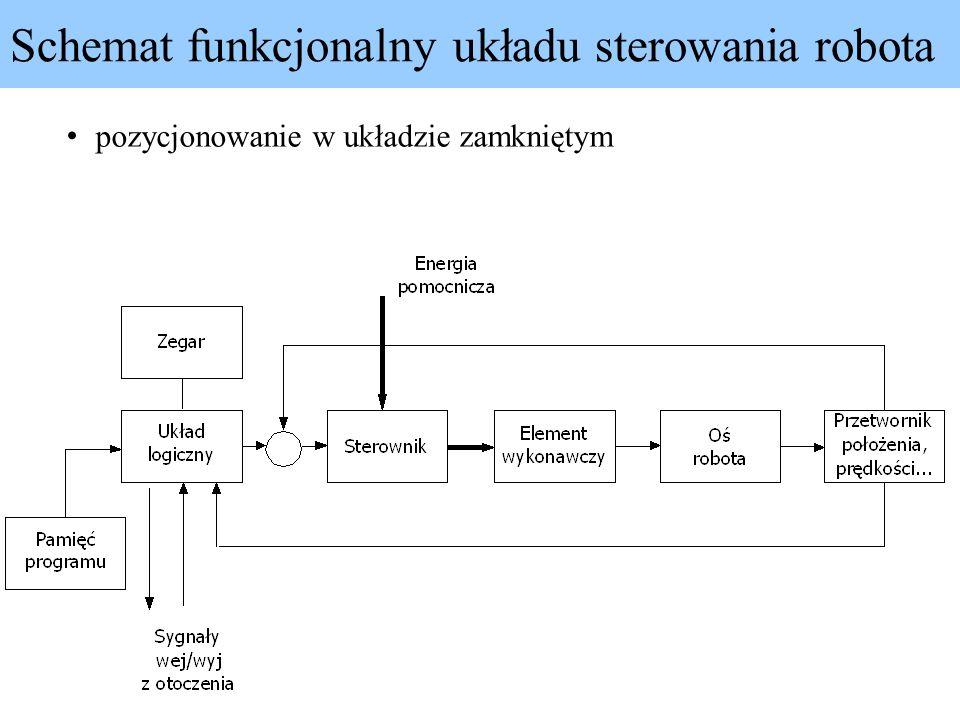 Schemat funkcjonalny układu sterowania robota pozycjonowanie w układzie zamkniętym