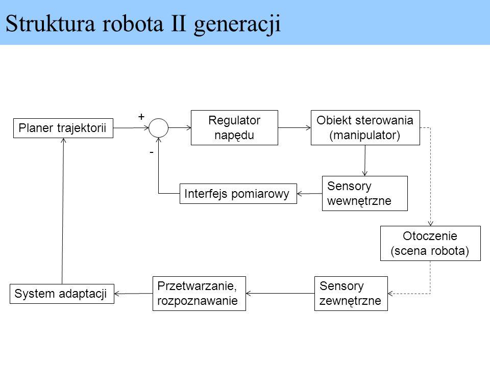 Struktura robota II generacji Planer trajektorii System adaptacji Regulator napędu Interfejs pomiarowy Obiekt sterowania (manipulator) Sensory wewnętr