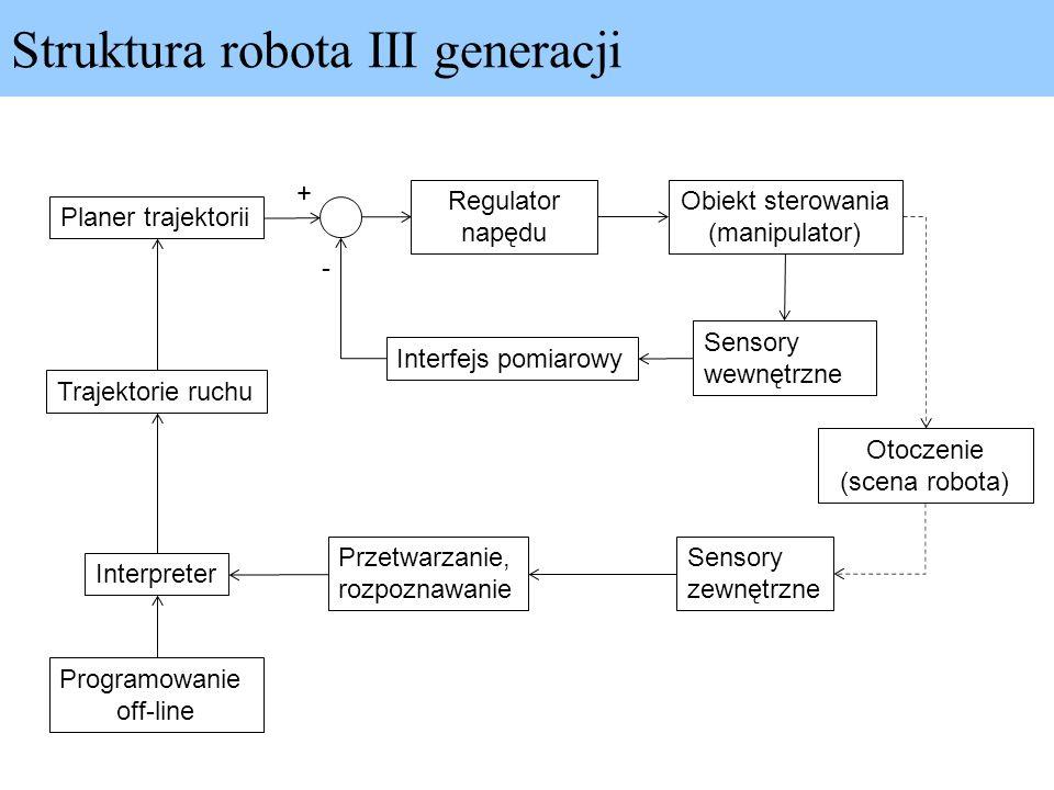 Struktura robota III generacji Trajektorie ruchu Interpreter Regulator napędu Interfejs pomiarowy Obiekt sterowania (manipulator) Sensory wewnętrzne +