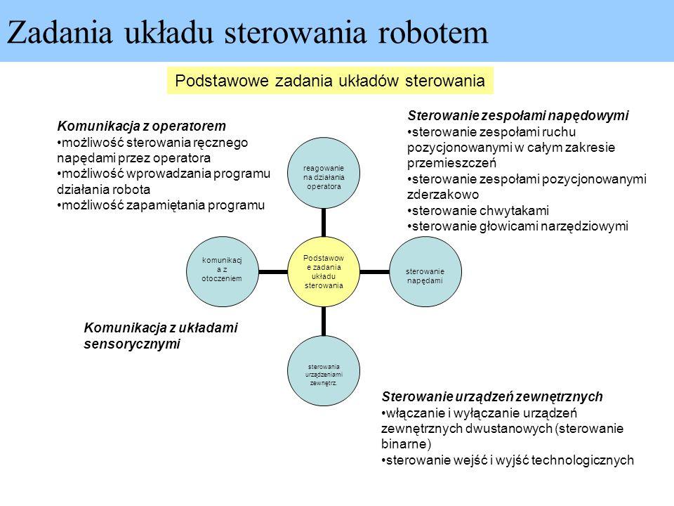 Zadania układu sterowania robotem Podstawowe zadania układów sterowania Komunikacja z operatorem możliwość sterowania ręcznego napędami przez operator