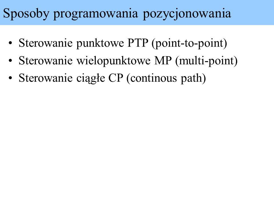 Sposoby programowania pozycjonowania Sterowanie punktowe PTP (point-to-point) Sterowanie wielopunktowe MP (multi-point) Sterowanie ciągłe CP (continou