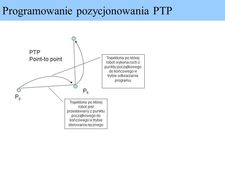 Programowanie pozycjonowania PTP PTP Point-to point Trajektoria po której robot jest przestawiany z punktu początkowego do końcowego w trybie sterowan