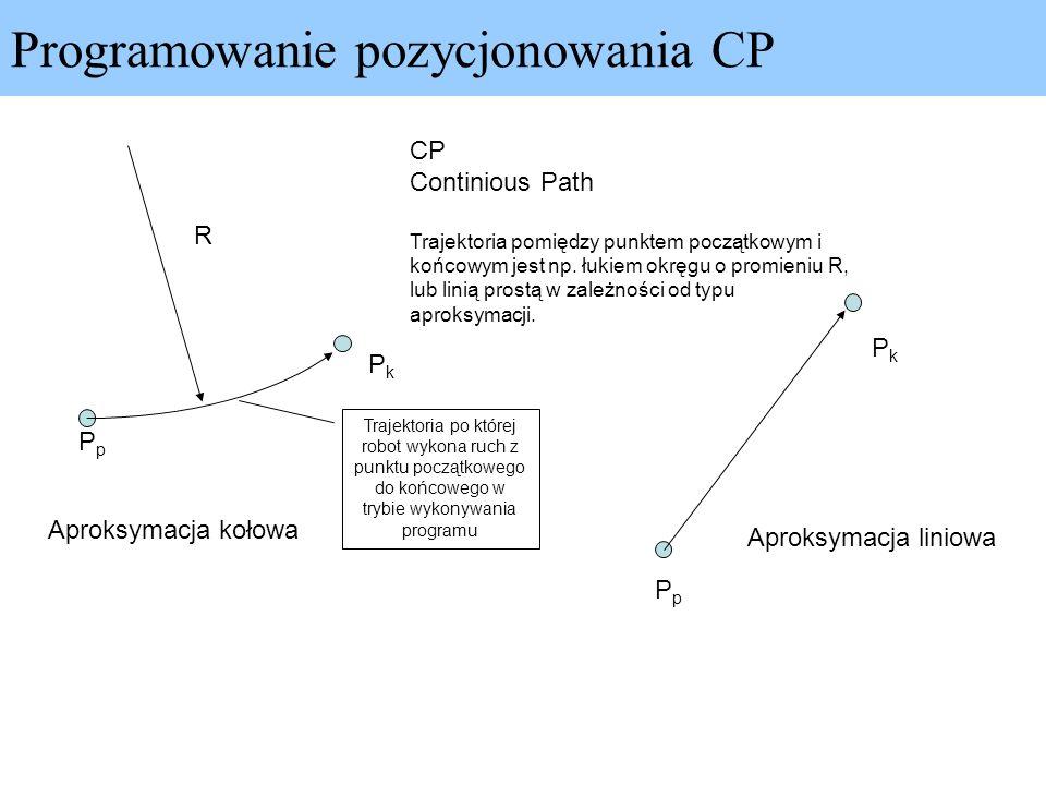 Programowanie pozycjonowania CP R CP Continious Path Trajektoria pomiędzy punktem początkowym i końcowym jest np. łukiem okręgu o promieniu R, lub lin
