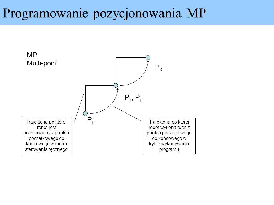 Programowanie pozycjonowania MP MP Multi-point Trajektoria po której robot jest przestawiany z punktu początkowego do końcowego w ruchu sterowania ręc