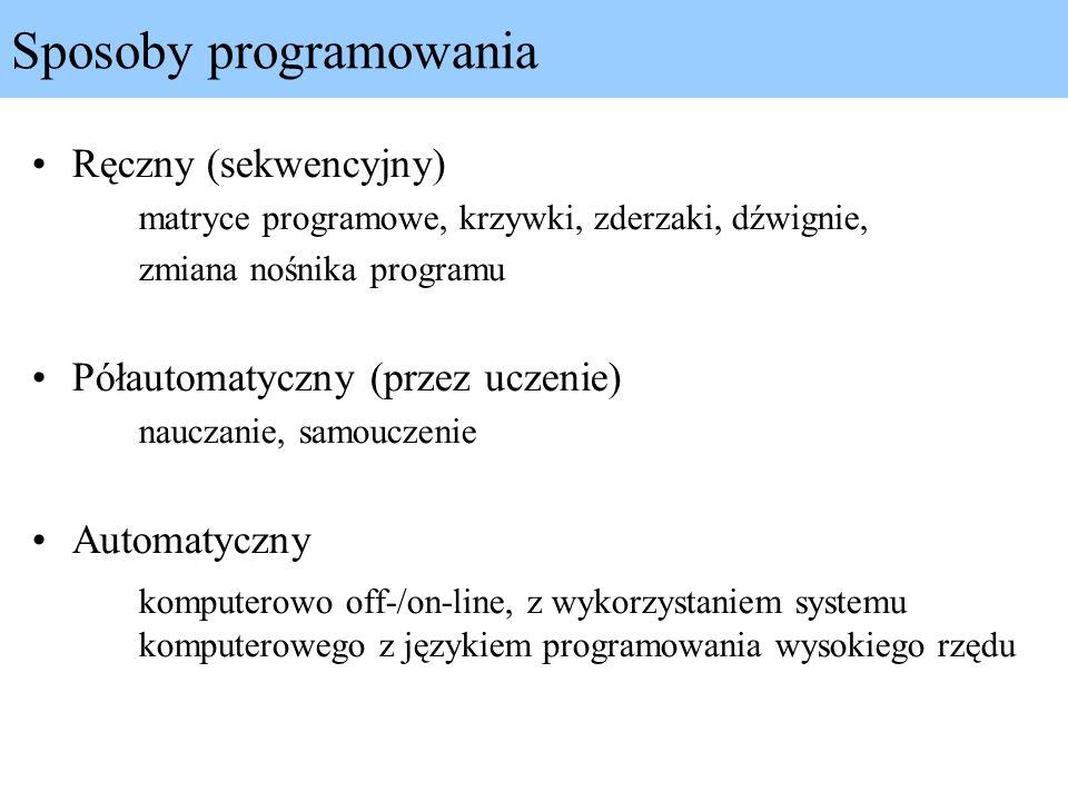 Sposoby programowania Ręczny (sekwencyjny) matryce programowe, krzywki, zderzaki, dźwignie, zmiana nośnika programu Półautomatyczny (przez uczenie) na