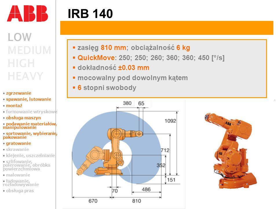 LOW MEDIUM HIGH HEAVY IRB 140 zasięg 810 mm; obciążalność 6 kg QuickMove: 250; 250; 260; 360; 360; 450 [°/s] dokładność ±0.03 mm mocowalny pod dowolny
