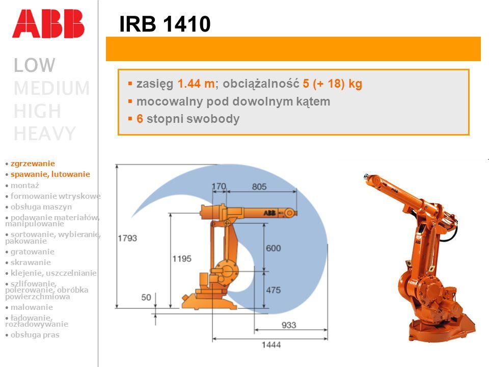 LOW MEDIUM HIGH HEAVY IRB 1410 zasięg 1.44 m; obciążalność 5 (+ 18) kg mocowalny pod dowolnym kątem 6 stopni swobody zgrzewanie spawanie, lutowanie mo