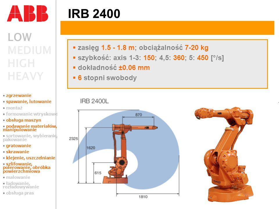 LOW MEDIUM HIGH HEAVY IRB 2400 zasięg 1.5 - 1.8 m; obciążalność 7-20 kg szybkość: axis 1-3: 150; 4,5: 360; 5: 450 [°/s] dokładność ±0.06 mm 6 stopni s