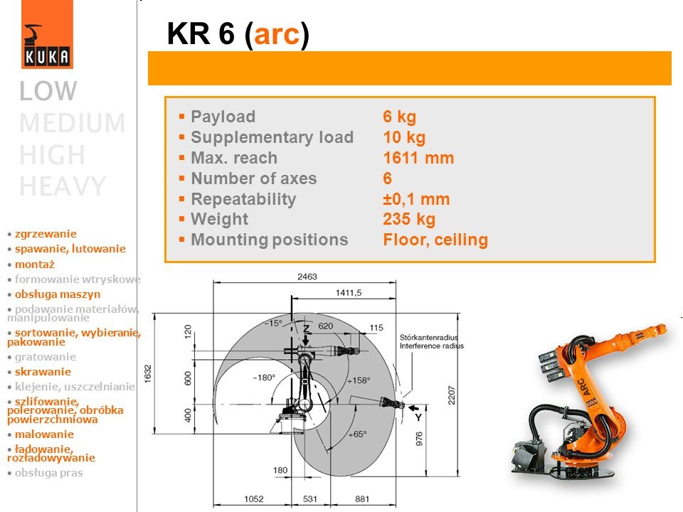 LOW MEDIUM HIGH HEAVY KR 6 (arc) Payload6 kg Supplementary load10 kg Max. reach1611 mm Number of axes6 Repeatability±0,1 mm Weight 235 kg Mounting pos