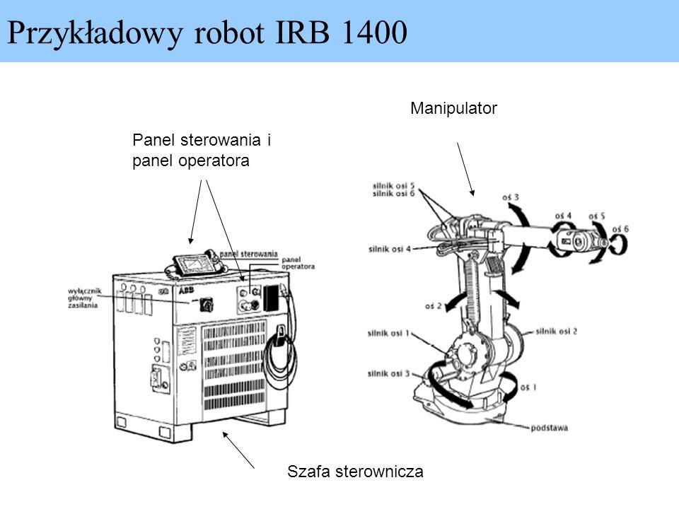 Przykładowy robot IRB 1400 Manipulator Szafa sterownicza Panel sterowania i panel operatora