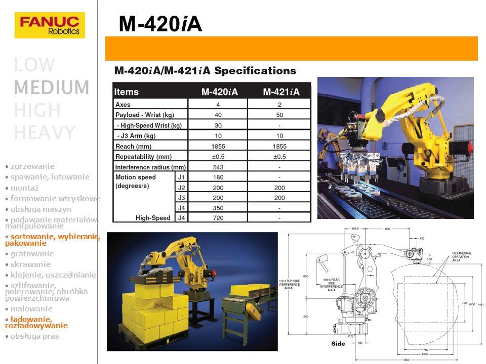 M-420iA LOW MEDIUM HIGH HEAVY zgrzewanie spawanie, lutowanie montaż formowanie wtryskowe obsługa maszyn podawanie materiałów, manipulowanie sortowanie